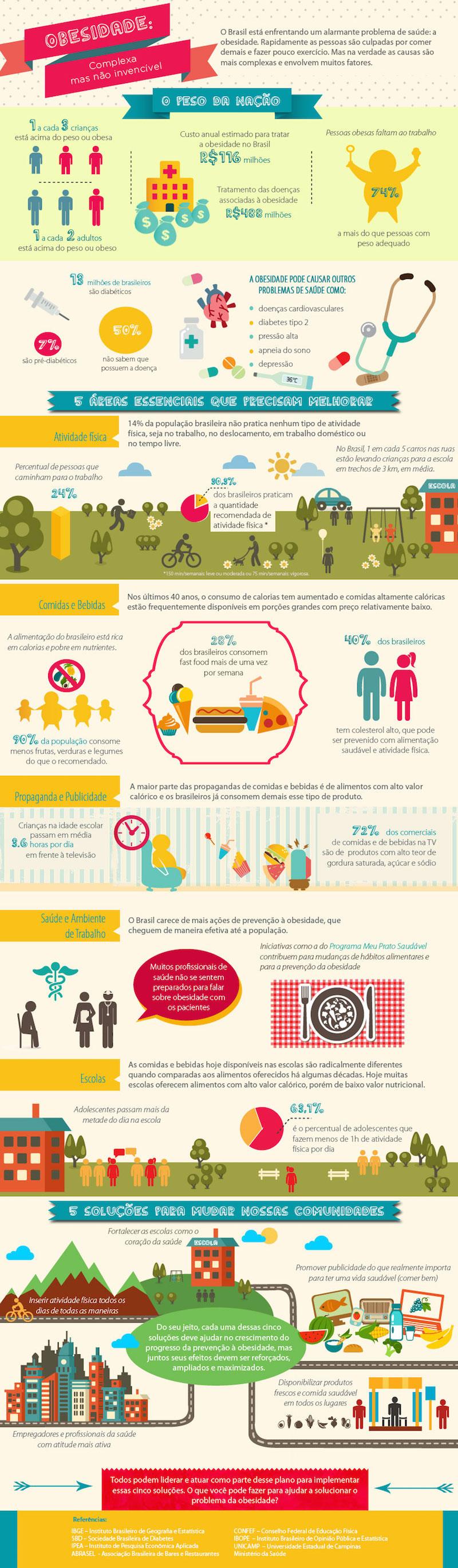 alimentação-infantil-infografico_obesidade-meu-prato-saudavel
