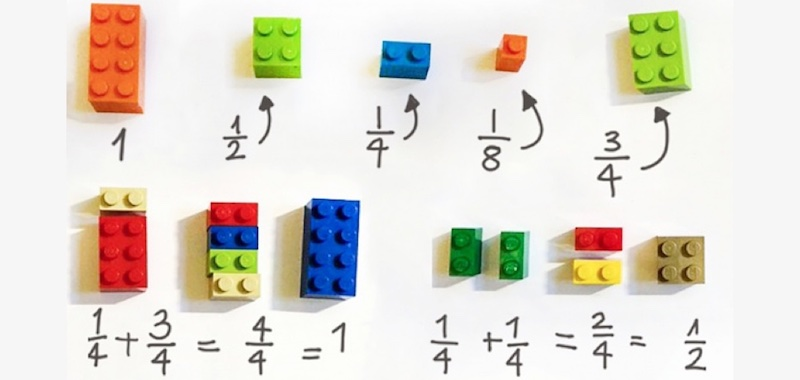 aprendendo com LEGO